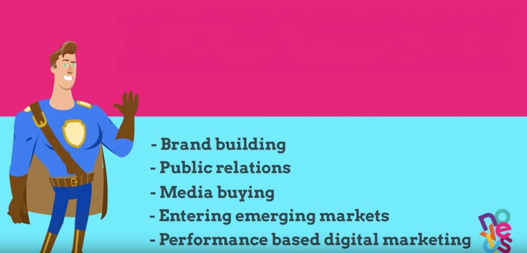 kaj je spletni marketing