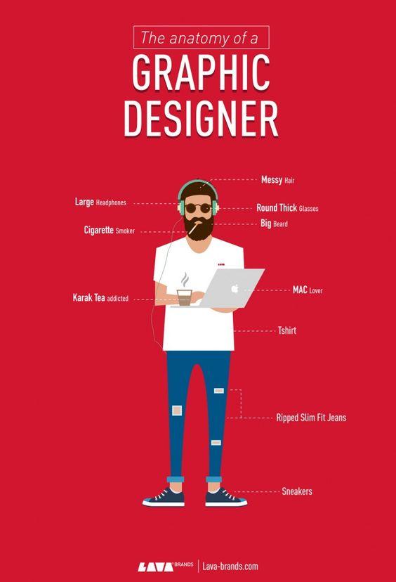 grafični-oblikovalec